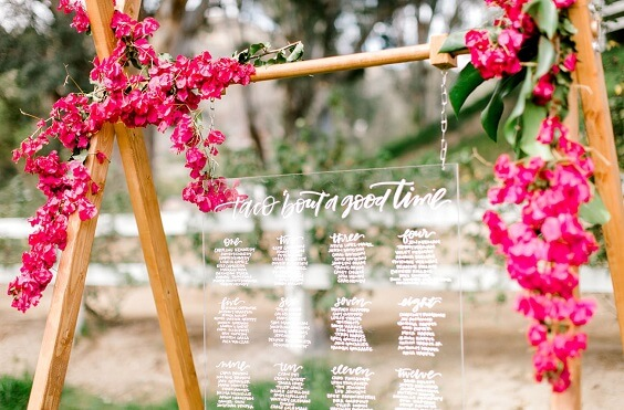 Seating charts for Yellow, Fuchsia and Navy Blue July Wedding 2020